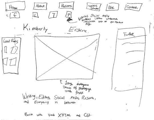 kimberly-erskine-new-website-wireframe